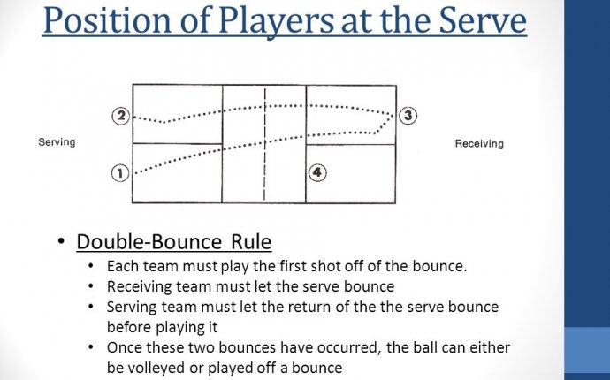 Pickle-Ball Rules & Terminology - ppt download