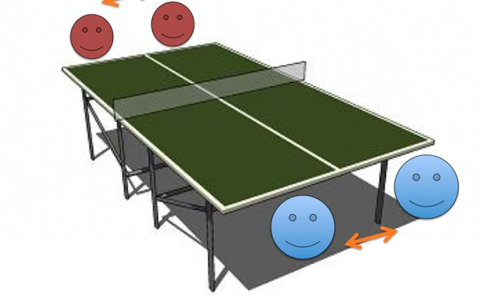 Ping pong doubles serving rules