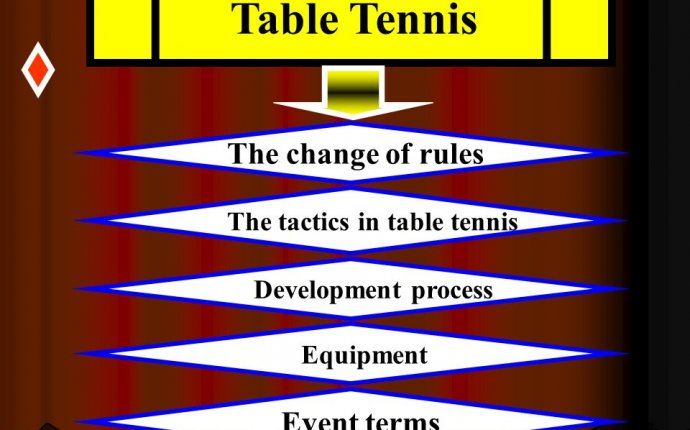 Rules to table tennis